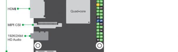 Tinker Board SのeMMCのリカバリ方法